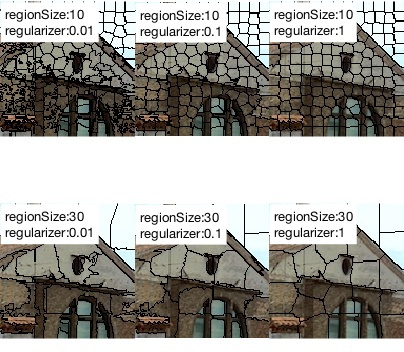VLFeat - Tutorials > SLIC superpixels